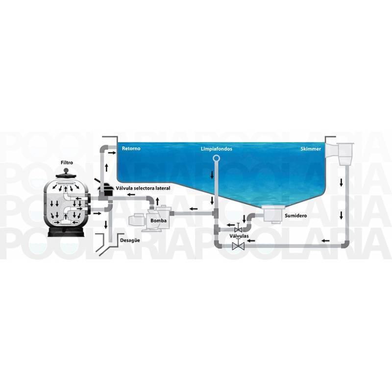 Filtro aster astralpool filtros laminados 00497 for Depuradora piscina