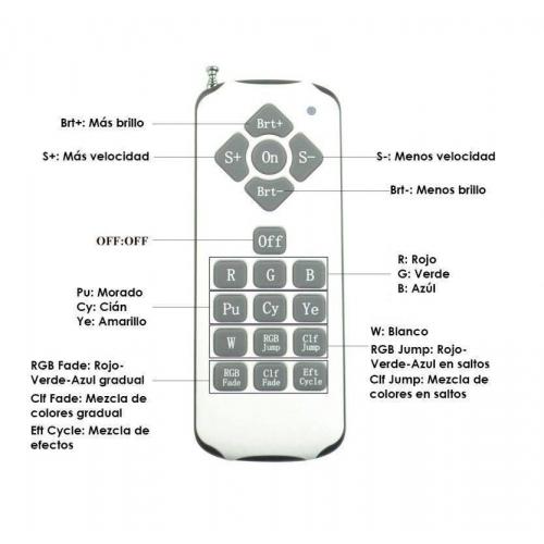 MANDO A DISTANCIA PARA FOCOS LED RGB 25W PLANOS