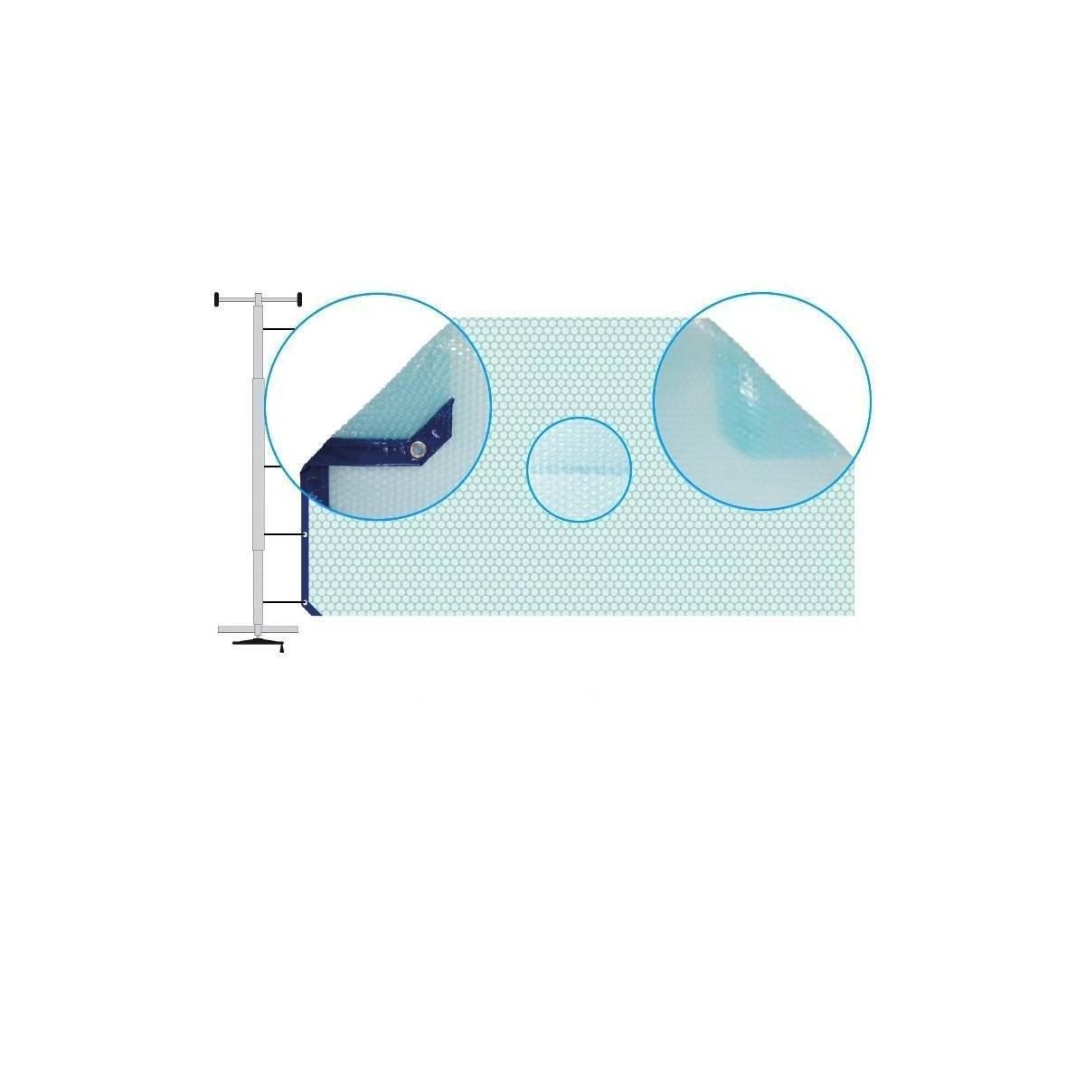 Manta térmica solar - (SCP/IBER)