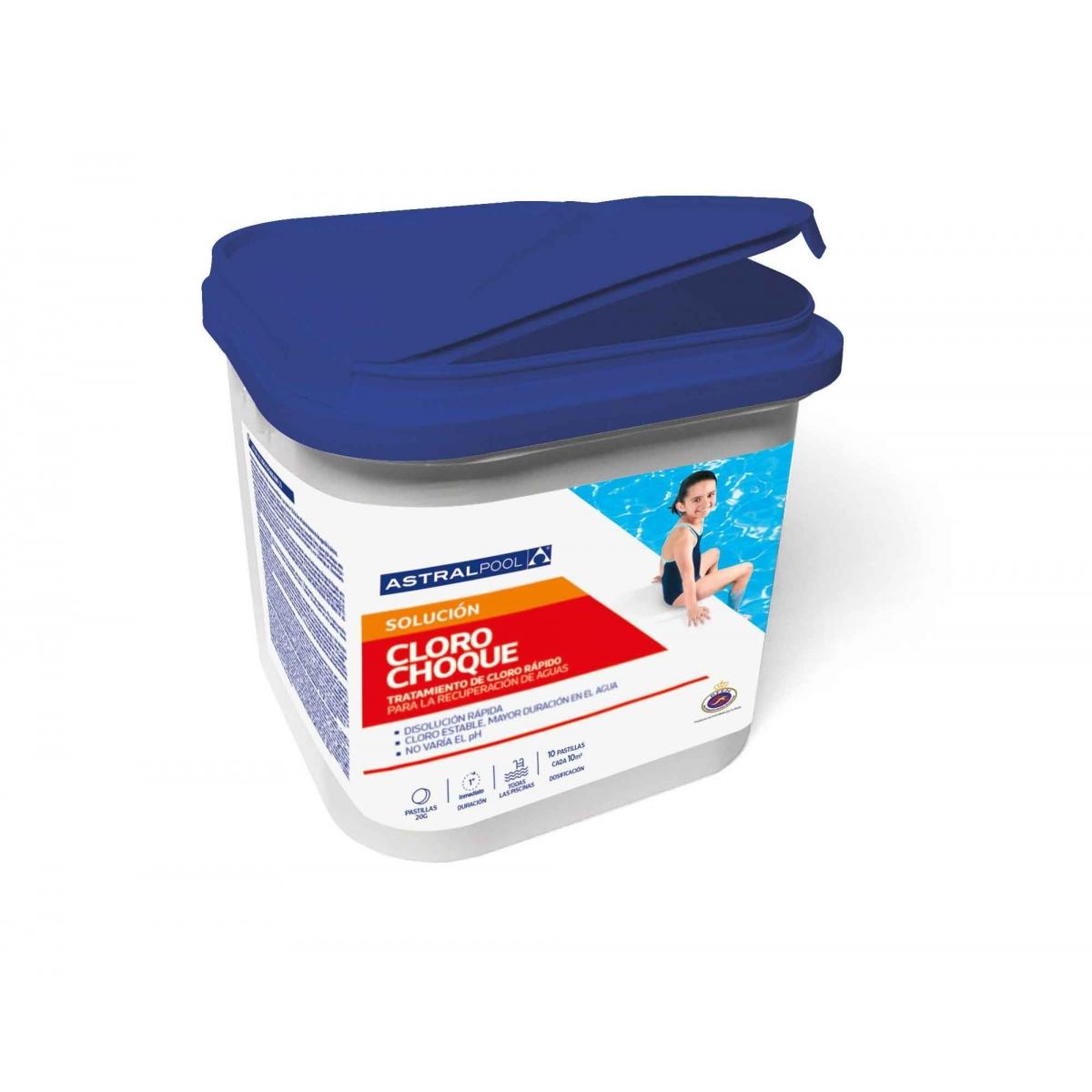 Tabletas de cloro rápido 5kg ( Compra mínima 20kg)