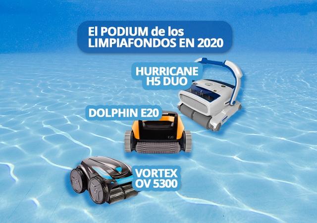 El podium de los limpiafondos en 2020